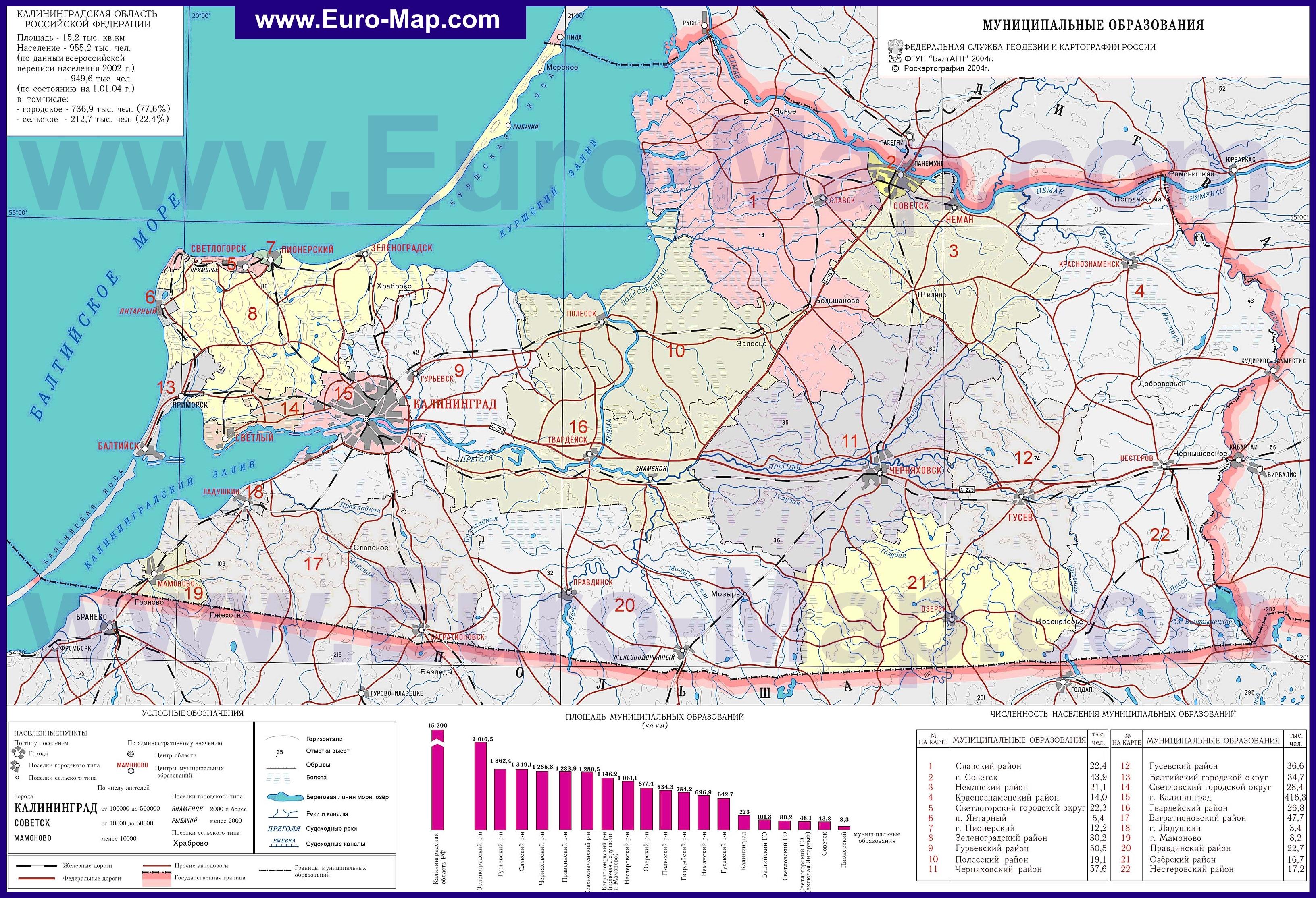 Автономное подключение газа в славске калининградской области